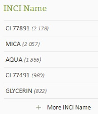 Search More than 50000 INCI Names in our Database