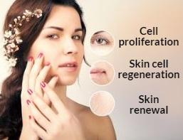 Cellular Modifications for Visible Skin Benefits