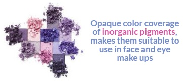 Inorganic Pigments in Cosmetics