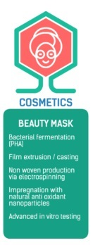 Research & Innovation for Cosmetics Biopolymer