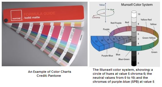 Color selection charts