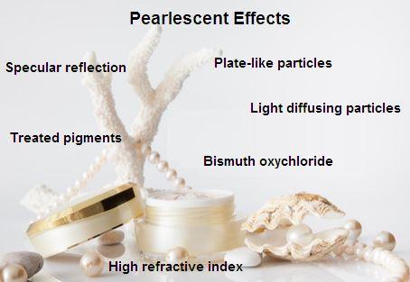 Creating pearlescent effects